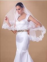 Aukmla 1 tier Fingertip Lace Veil Elbow Lace Veil Hip Lace Veil Short Lace Veil Lace Fingertip Wedding Veil Embroidery Lace Veil (White)