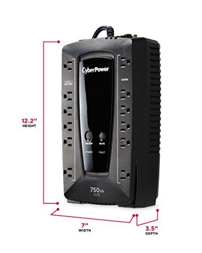 Build My PC, PC Builder, CyberPower AVRG750U