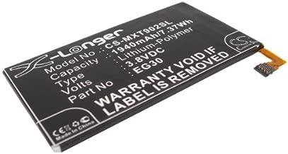 Best motorola razr phone battery replacement Reviews