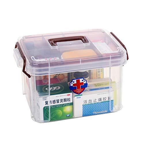 Medicine Box SAP Drug Storage Box Family Pack Draagbaar ambulante eerste hulp medische doos PP materiaal veiligheid