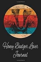 Best honey badger christmas cards Reviews