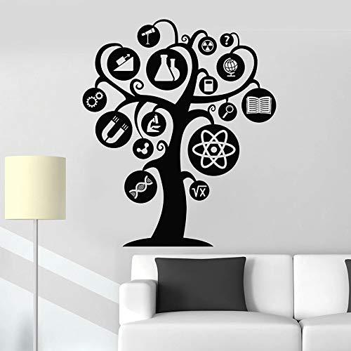 Tianpengyuanshuai muursticker boom wetenschap, chemie, wetenschap, laboratorium, wetenschap, decoratie, vinyl
