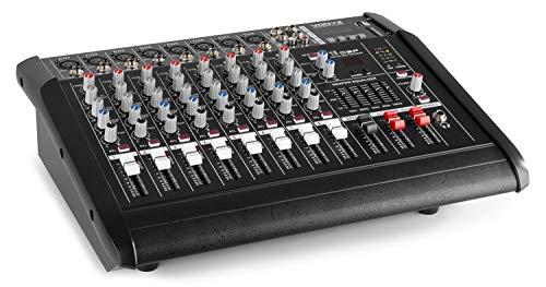 MIXER AMPLIFICATO ATTIVO AUDIO DJ 8 CANALI CON BLUETOOTH USB SD PROCESSORE DI EFFETTI VOCE x karaoke pianobar palco mix