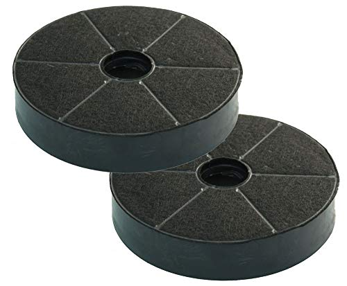 Kohlefilter - passend für Abzugshauben K450, K650 von Lenoxx - 2 Stück