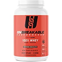 GNC Unbreakable Performance 100% Whey