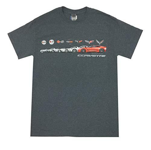 Corvette Gm Shop - 2