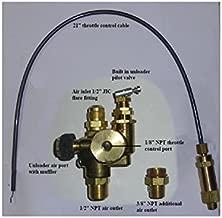 COLIBROX Gas Air Compressor pilot unloader check valve combo 100-125 @ 21