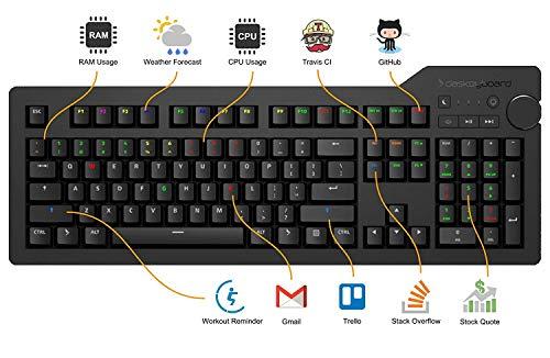 Das Keyboard 4Q: World'S First Smart RGB Cherry MX Mechanical Keyboard