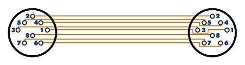 Omnitronic 30209160 DIN Kabel 8-polig 3m