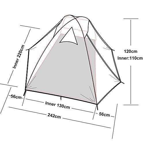 Forceatt Tiendas iglú