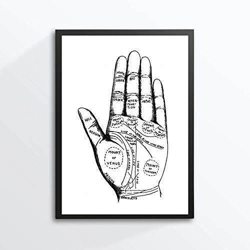Din A4 Kunstdruck ungerahmt Wahrsagen Palmistry Hand Handlesen