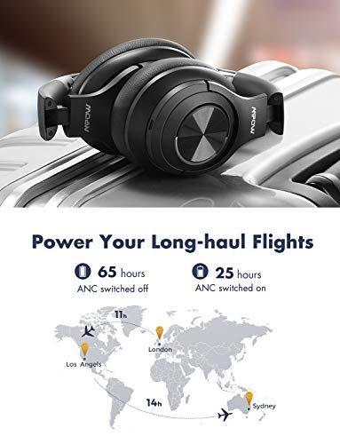 Mpow H21 Hybrid Noise Cancelling Headphones, 65H Playtime Wireless Headphones w/Built-in Mic, Bluetooth 5.0, HD Stereo Sound, Wired/Wireless Headset for Travel, Online Class, Home Office, TV 5