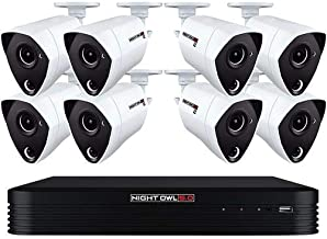 extreme cctv surveillance systems