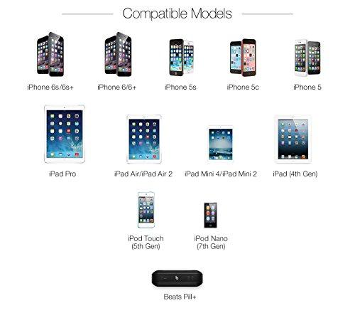 AmazonベーシックライトニングケーブルUSB【iPhone対応/AppleMFi認証】巻き取り式60cmホワイト