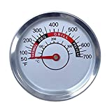 Hongso 2.375 inch Grill Thermometer Heat Indicator Replacement for Charbroil 4 Burner 463241113, 463449914, 463268107, Brinkmann 810-3660-S Gas Grill Models, Temperature Gauge TG012
