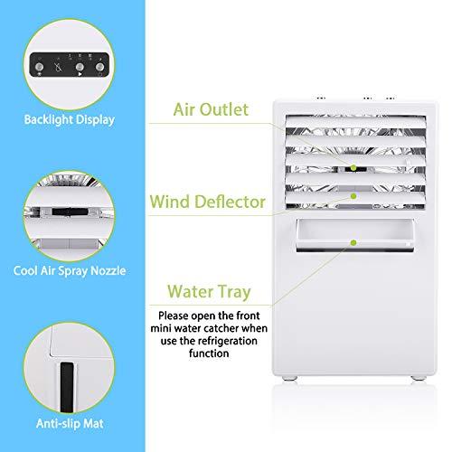 Winload Mini Luftkühler Erfahrungen & Preisvergleich