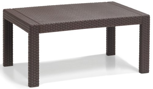 Allibert Lounge-Set Merano 4tlg, braun/taupe - 5