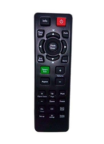 Sustituir mando a distancia compatible para BenQ MX620ST ms527tx538MP515ST ep6235ex7282SP8501MP775Proyector