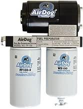 AirDog A4SPBC085 Fuel Air Separation System