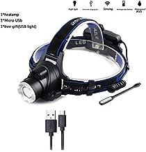 Zcm Koplampen Led phare 5000LM lampe frontale torche fares lanterne étanche ampullen Xml T6 Lithium Ion Oplaadbare Xm-l2 1...