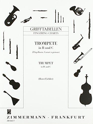 Grifftabelle für Trompete in B, C: Trompete in B und C (Flügelhorn, Cornet à pistons).