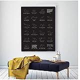 DLFALG 2021 F1 Formula Grand Prix Calendario de carreras Mapa del circuito Pista Art Poster Race Lienzo Pintura Impresiones Arte de la pared Imagen Decoración para el hogar 50x70cm Sin marco