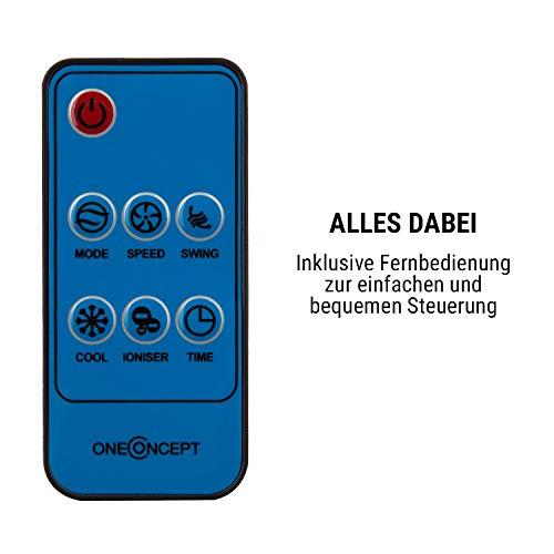 OneConcept Kingcool 4-in-1 Luftkühler Erfahrungen & Preisvergleich