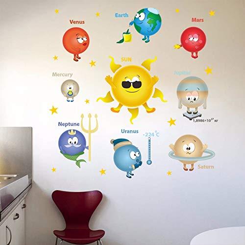 Soleil Planète Stickers Muraux Pour Chambres D'enfants Étoiles Espace Extérieur Ciel Stickers Muraux Planètes Terre Soleil Soleil Saturne Mars Affiche Murale