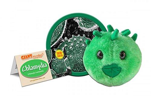 GIANT MICROBES Chlamydia Plush Toy