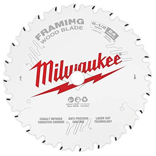Milwaukee 6-1/2