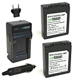 Wasabi Power Battery (2-Pack) and Charger for Panasonic CGA-S002, CGA-S002A, CGA-S002E, DMW-BM7 and Lumix DMC-FZ1, DMC-FZ2, DMC-FZ3, DMC-FZ4, DMC-FZ5, DMC-FZ10, DMC-FZ15, DMC-FZ20