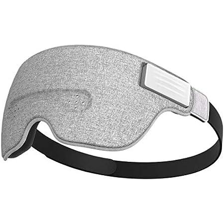 脳波×AI ヘルステックウェアラブル快眠デバイス スマートアイマスク LUUNA