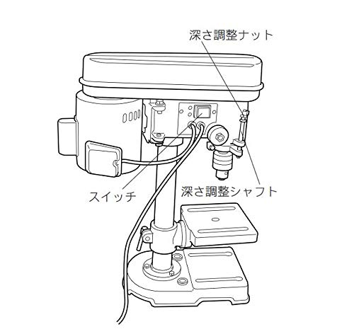 マキタ(Makita)卓上ボール盤鉄工14mm木工24mmTB131