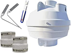 Suncourt Radon Fan Mitigation Kit, Centrax Inline Centrifugal Fan with 4 inch to 3 inch Rubber Couplers, Indoor and Outdoor Installation