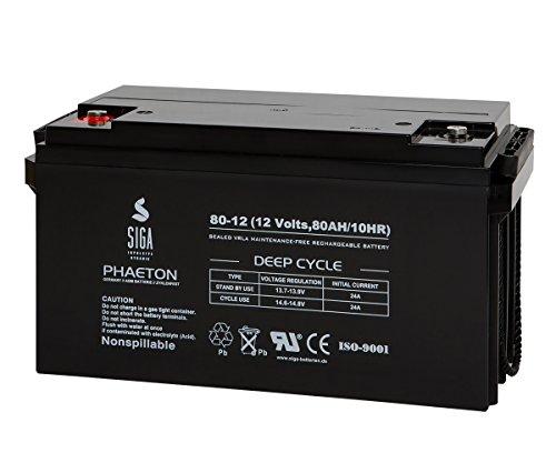 SIGA S80-12 Batterie 12 V/80 mAh