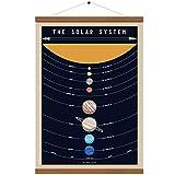 Sonnensystem-Poster, Weltraumplaneten, pädagogisches