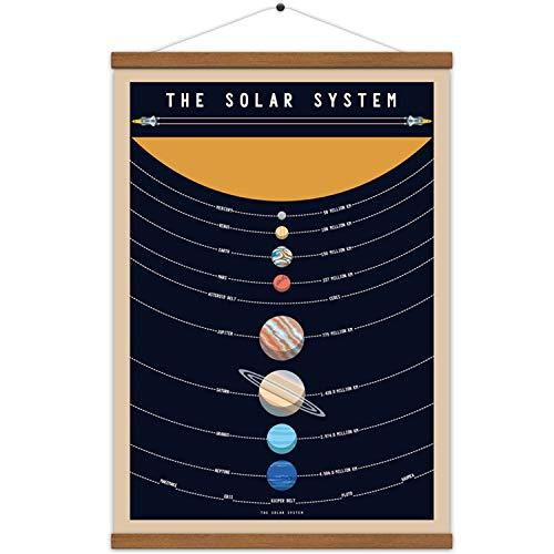 Sonnensystem-Poster, Weltraumplaneten, pädagogisches Dekor, gedruckt auf Leinwand, Schnörkelrolle, Holzaufhänger, Gemälde, 40 x...