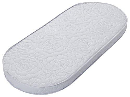 Best Prices! Big Oshi Portable/Mini Crib Mattress - Great Folding Crib Mattress - Waterproof Design ...