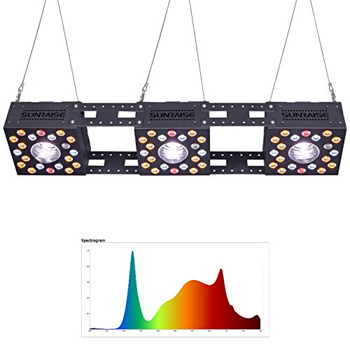 SUNRAISE SW-3000 LED Grow Light Full Spectrum COB Plants Lights for Indoor Veg and Flower Growing Lamp, led Plant Growing Light Fixtures with Daisy Chain Function