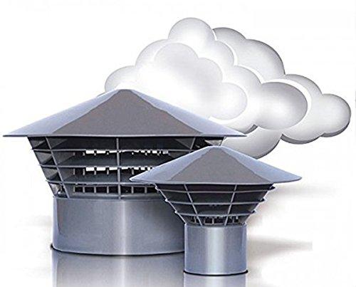 Máscarade ventilación - salida de aire - techo sistema original