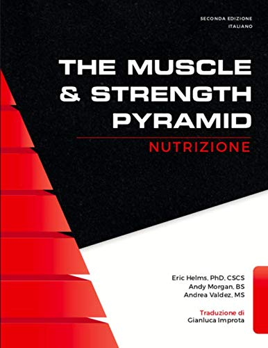 The Muscle & Strength Pyramid: NUTRIZIONE