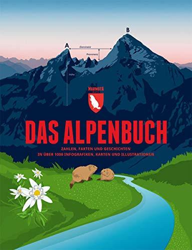 Das Alpenbuch: Zahlen, Fakten und Geschichten in über 1000 Infografiken, Karten und Illustrationen