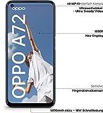 Oppo Smartphones Test