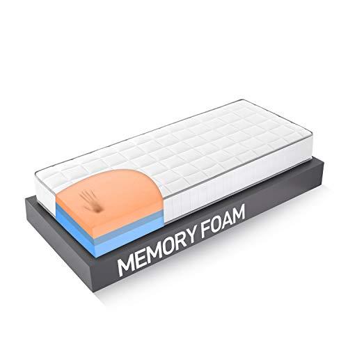 FARMARELAX - Materasso Memory, Singolo 80x190 cm, Ortopedico, Dispositivo Medico Detraibile, Ergonomico, Traspirante, Facile da Pulire, Resistente, Alto 18 cm, Made in Italy, Certificato OEKO TEX, Ergo Memory