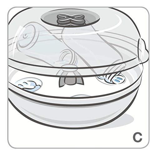 NUK Micro Express Plus Mikrowellen Sterilisator, für bis zu 4 Babyflaschen und Zubehör, schnell, effektiv und gründlich - 6