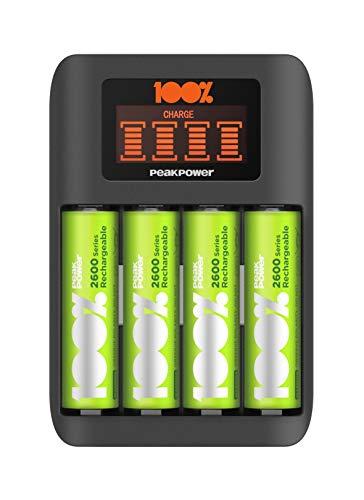cargador baterias aa fabricante GP