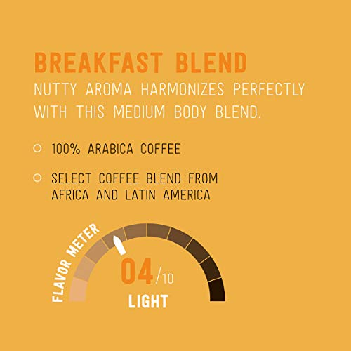 Amazon Brand - 100 Ct. Happy Belly Light Roast Coffee Pods, Breakfast Blend, Compatible with Keurig 2.0 K-Cup Brewers