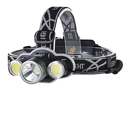 SHIYIMY Linternas Frontales Faro Recargable Cabeza 10000LM Cabeza de la lámpara Linterna LED de la antorcha 18650 Faro for la Caza de Camping iluminación (Emitting Color : F)
