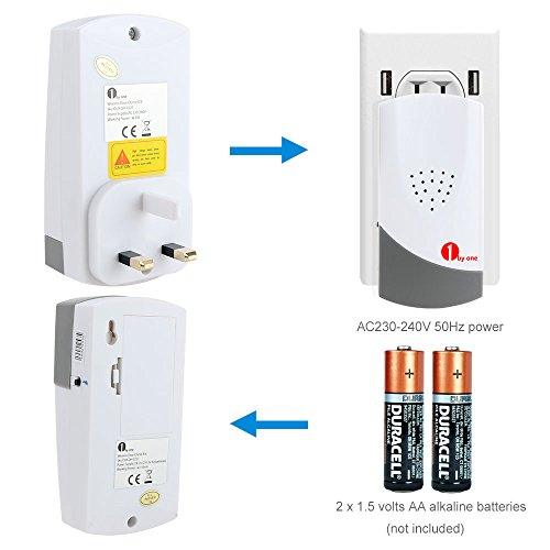 1byone Wireless Doorbell Door Chime Kit, 1 Plug-in Receiver & 1 Battery Operated Receiver & 1 Push Button, White