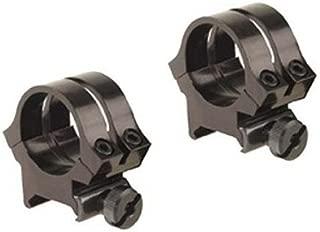Quad Lock 1-Inch High Detachable Rings